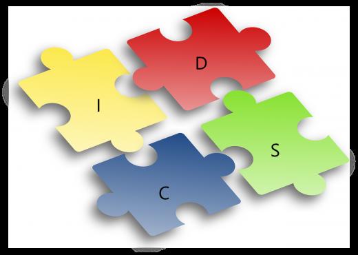 Extended DISC®-henkilöanalyysi liiketoiminnan haasteissa
